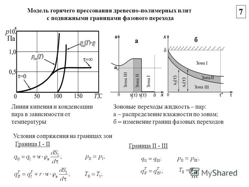 7 Линия кипения и конденсации пара в зависимости от температуры Зоновые переходы жидкость – пар: а – распределение влажности по зонам; б – изменение границ фазовых переходов Условия сопряжения на границах зон Граница I - II Граница II - III Модель го