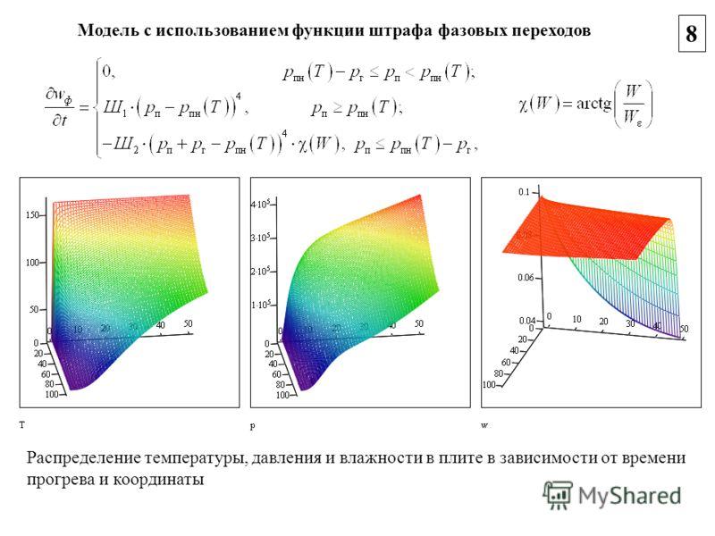 8 Модель с использованием функции штрафа фазовых переходов Распределение температуры, давления и влажности в плите в зависимости от времени прогрева и координаты