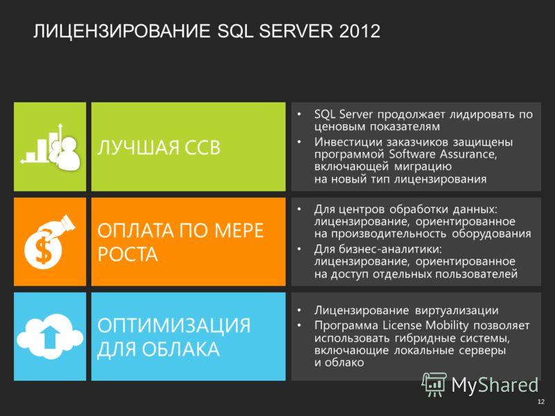 ЛИЦЕНЗИРОВАНИЕ SQL SERVER 2012 ЛУЧШАЯ ССВ ОПЛАТА ПО МЕРЕ РОСТА ОПТИМИЗАЦИЯ ДЛЯ ОБЛАКА 12