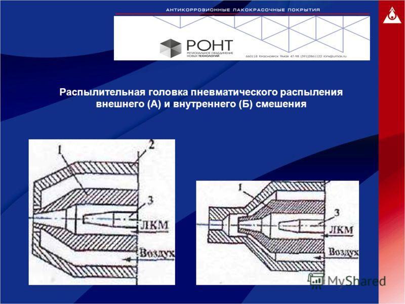 Распылительная головка пневматического распыления внешнего (А) и внутреннего (Б) смешения