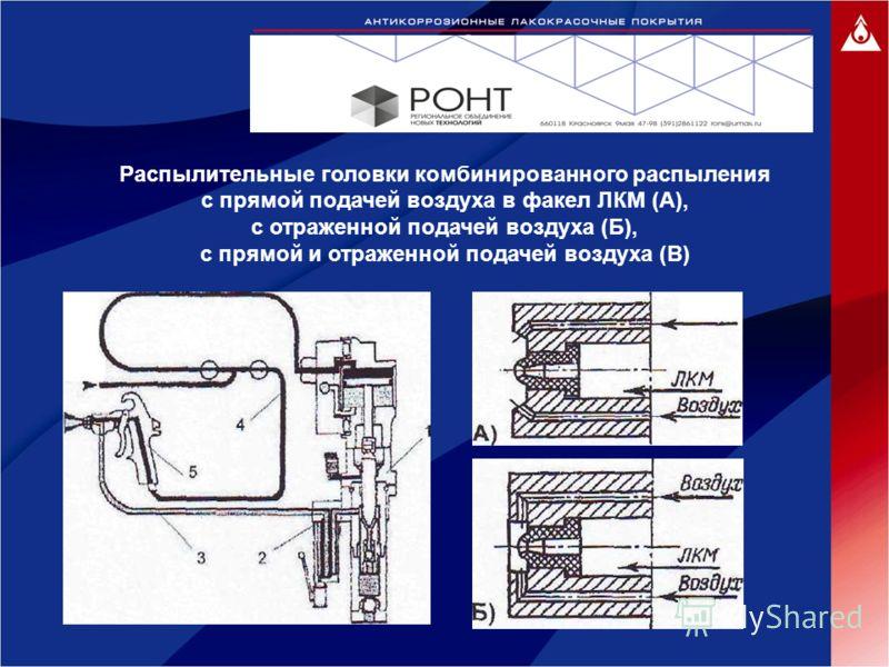 Распылительные головки комбинированного распыления с прямой подачей воздуха в факел ЛКМ (А), с отраженной подачей воздуха (Б), с прямой и отраженной подачей воздуха (В)