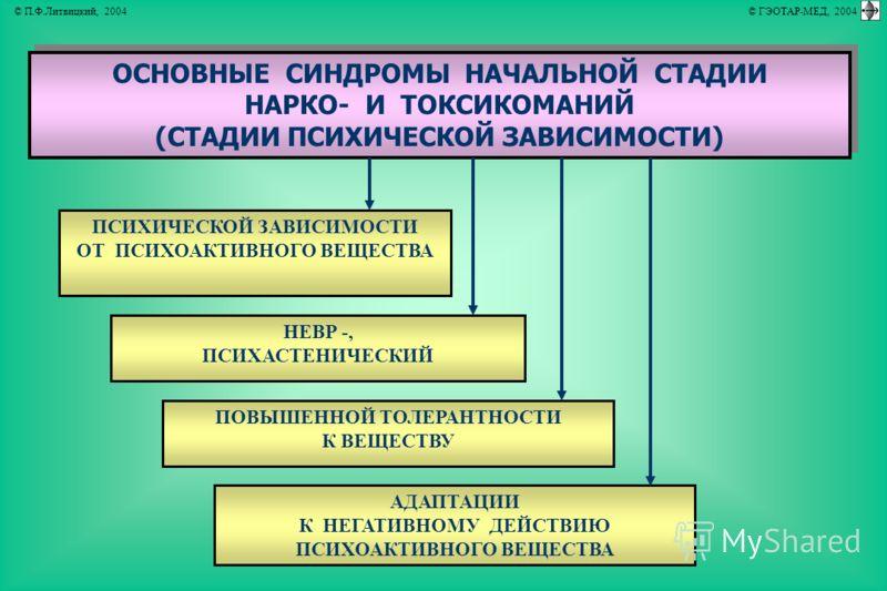 ОСНОВНЫЕ СИНДРОМЫ НАЧАЛЬНОЙ СТАДИИ НАРКО- И ТОКСИКОМАНИЙ (СТАДИИ ПСИХИЧЕСКОЙ ЗАВИСИМОСТИ) ОСНОВНЫЕ СИНДРОМЫ НАЧАЛЬНОЙ СТАДИИ НАРКО- И ТОКСИКОМАНИЙ (СТАДИИ ПСИХИЧЕСКОЙ ЗАВИСИМОСТИ) ПСИХИЧЕСКОЙ ЗАВИСИМОСТИ ОТ ПСИХОАКТИВНОГО ВЕЩЕСТВА ПОВЫШЕННОЙ ТОЛЕРАНТ