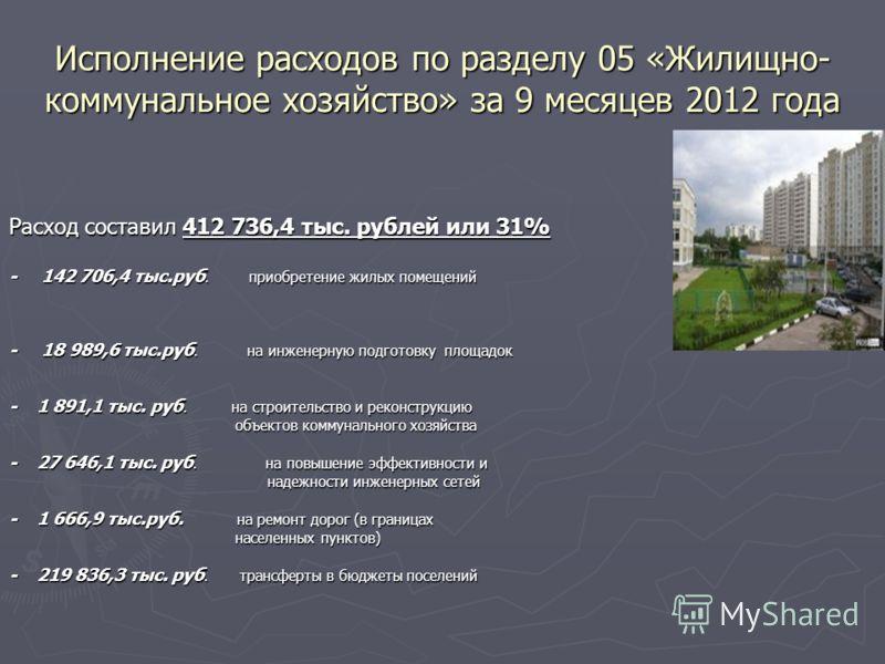 Исполнение расходов по разделу 05 «Жилищно- коммунальное хозяйство» за 9 месяцев 2012 года Расход составил 412 736,4 тыс. рублей или 31% - 142 706,4 тыс.руб. приобретение жилых помещений - 18 989,6 тыс.руб. на инженерную подготовку площадок - 1 891,1