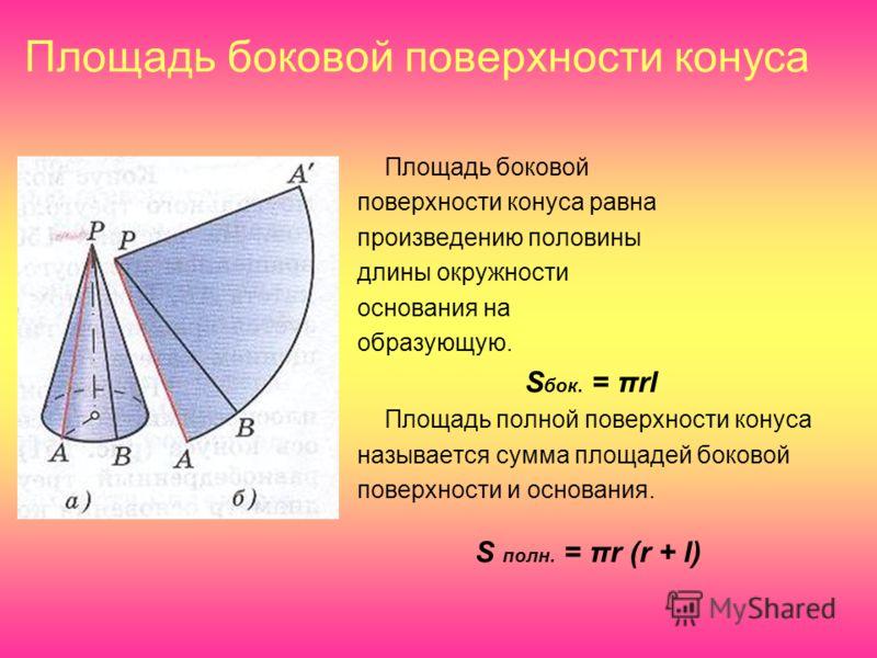 Площадь боковой поверхности конуса Площадь боковой поверхности конуса равна произведению половины длины окружности основания на образующую. S бок. = πrl Площадь полной поверхности конуса называется сумма площадей боковой поверхности и основания. S по
