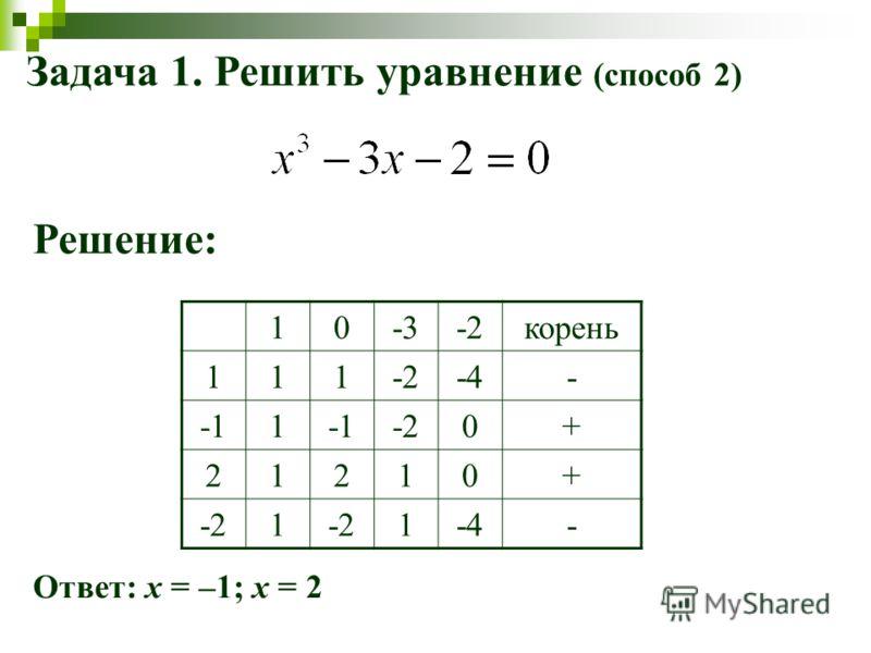 Ответ: х = –1; х = 2 10-3-2корень 111-2-4- 1 -20+ 21210+ 1 1-4- Задача 1. Решить уравнение (способ 2) Решение: