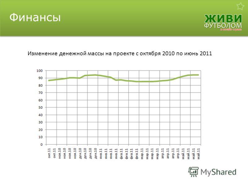 Финансы Изменение денежной массы на проекте с октября 2010 по июнь 2011
