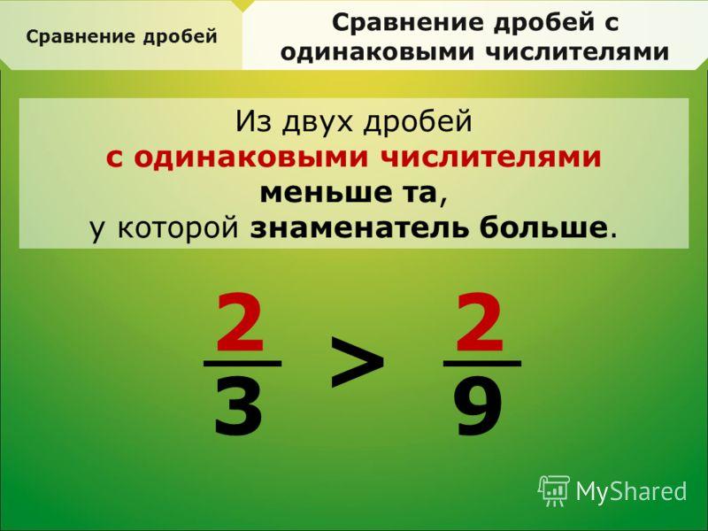 Сравнение дробей Сравнение дробей с одинаковыми числителями Из двух дробей с одинаковыми числителями меньше та, у которой знаменатель больше. 2 3 2 9 >