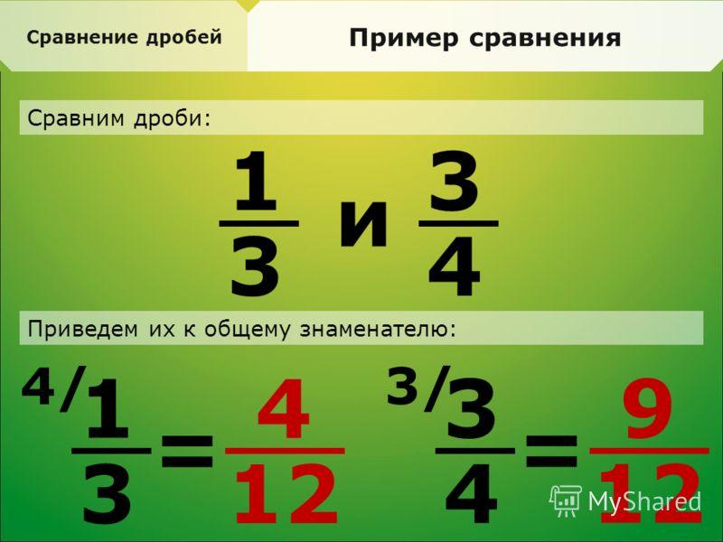 Сравнение дробей Пример сравнения 1 3 3 4 1 3 4/4/ = 4 12 3 4 3/3/ = 9 Сравним дроби: и Приведем их к общему знаменателю: