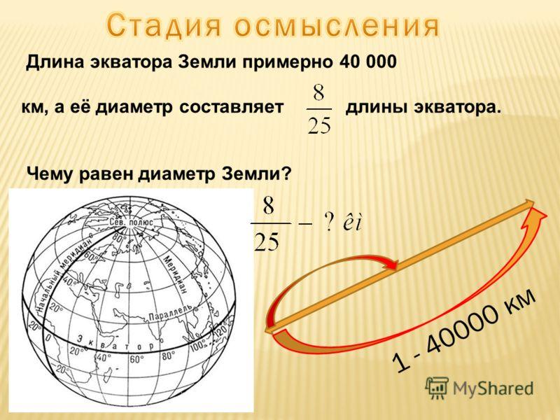 Длина экватора Земли примерно 40 000 км, а её диаметр составляет длины экватора. Чему равен диаметр Земли? 1 - 40000 км