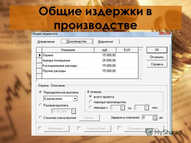 Общие издержки в производстве