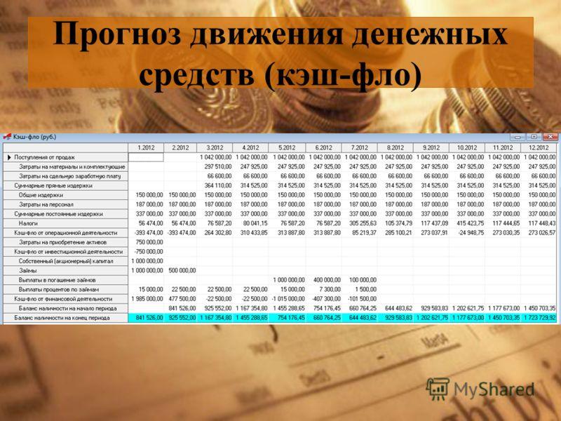Прогноз движения денежных средств (кэш-фло)