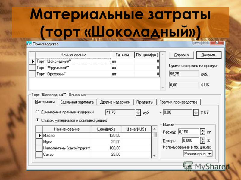 Материальные затраты (торт «Шоколадный»)