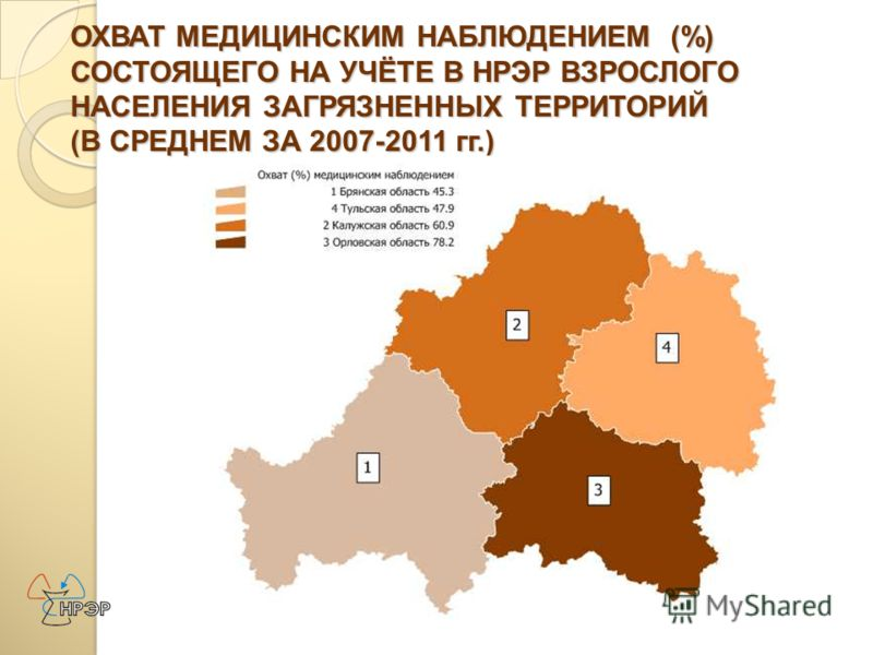 ОХВАТ МЕДИЦИНСКИМ НАБЛЮДЕНИЕМ (%) СОСТОЯЩЕГО НА УЧЁТЕ В НРЭР ВЗРОСЛОГО НАСЕЛЕНИЯ ЗАГРЯЗНЕННЫХ ТЕРРИТОРИЙ (В СРЕДНЕМ ЗА 2007-2011 гг.)