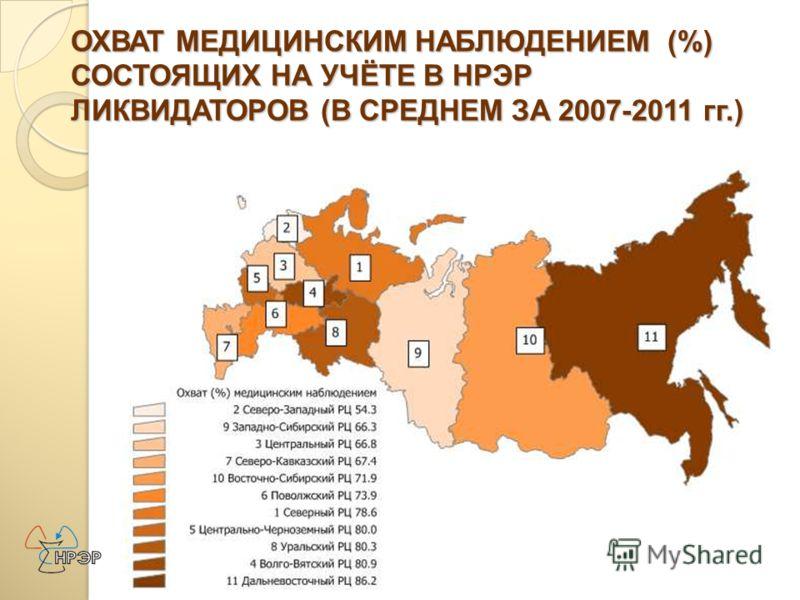 ОХВАТ МЕДИЦИНСКИМ НАБЛЮДЕНИЕМ (%) СОСТОЯЩИХ НА УЧЁТЕ В НРЭР ЛИКВИДАТОРОВ (В СРЕДНЕМ ЗА 2007-2011 гг.)