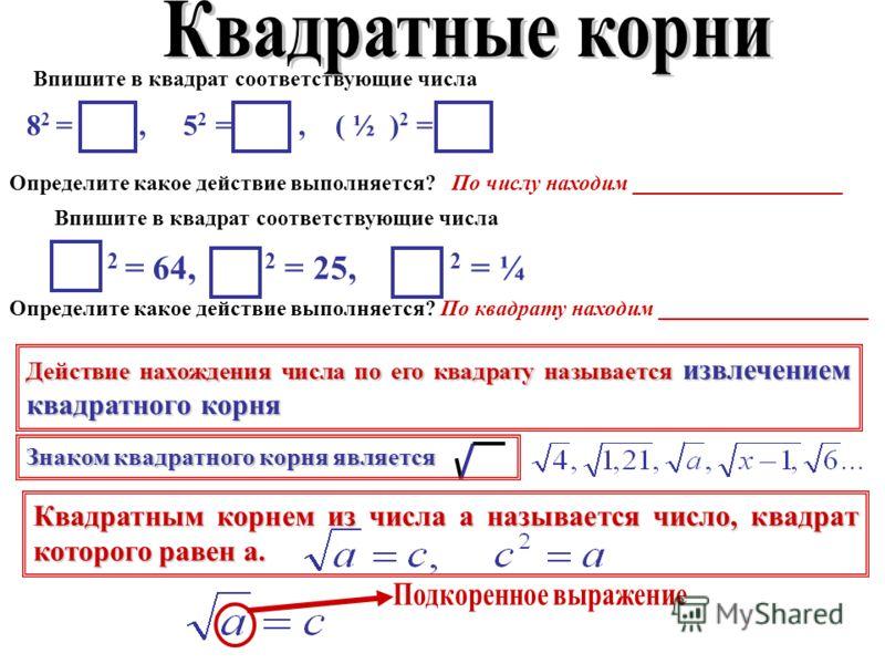 Определите какое действие выполняется? 8 2 =, 5 2 =, ( ½ ) 2 = Впишите в квадрат соответствующие числа 2 = 64, 2 = 25, 2 = ¼ Определите какое действие выполняется? Впишите в квадрат соответствующие числа Действие нахождения числа по его квадрату назы