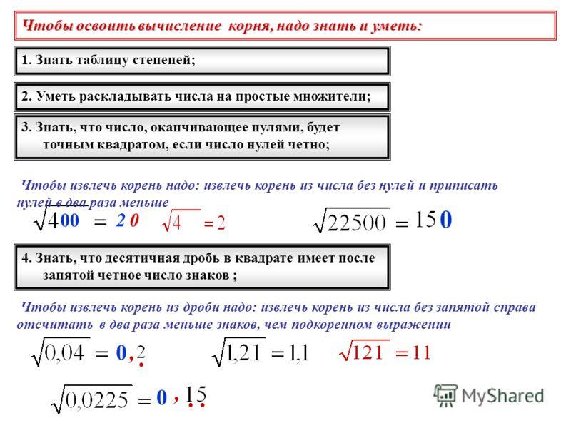 Чтобы освоить вычисление корня, надо знать и уметь: 1. Знать таблицу степеней; 2. Уметь раскладывать числа на простые множители; 3. Знать, что число, оканчивающее нулями, будет точным квадратом, если число нулей четно; 4. Знать, что десятичная дробь