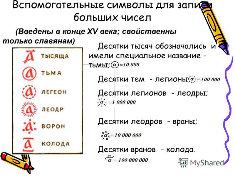 Вспомогательные символы для записи больших чисел (Введены в конце XV века; свойственны только славянам) Десятки тысяч обозначались и имели специальное название - тьмы; Десятки тем - легионы; Десятки легионов - леодры; Десятки леодров - враны; Десятки