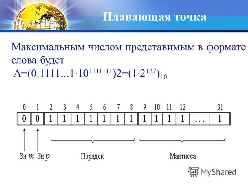 Плавающая точка Максимальным числом представимым в формате слова будет A=(0.1111...1·10 1111111 )2=(1·2 127 ) 10