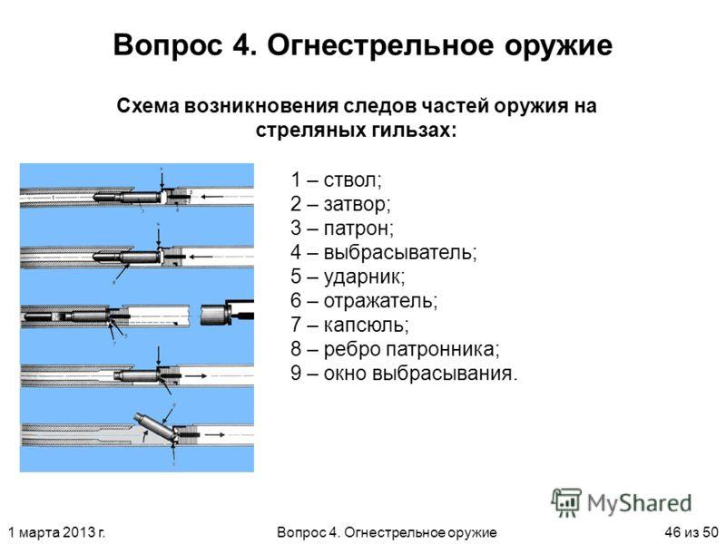 1 марта 2013 г.Вопрос 4. Огнестрельное оружие46 из 50 Вопрос 4. Огнестрельное оружие 1 – ствол; 2 – затвор; 3 – патрон; 4 – выбрасыватель; 5 – ударник; 6 – отражатель; 7 – капсюль; 8 – ребро патронника; 9 – окно выбрасывания. Схема возникновения след