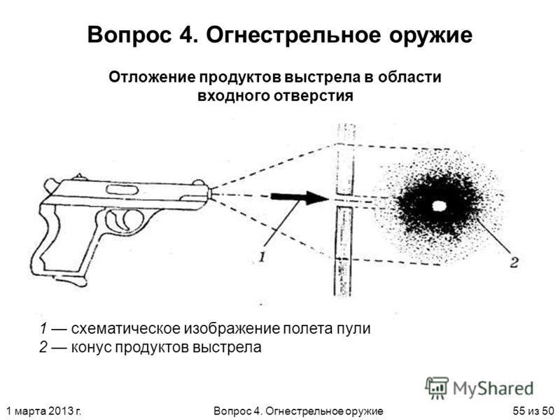 1 марта 2013 г.Вопрос 4. Огнестрельное оружие55 из 50 Вопрос 4. Огнестрельное оружие Отложение продуктов выстрела в области входного отверстия 1 схематическое изображение полета пули 2 конус продуктов выстрела