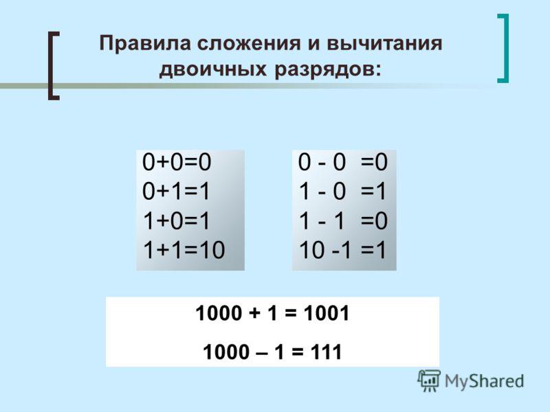 Правила сложения и вычитания двоичных разрядов: 0+0=0 0+1=1 1+0=1 1+1=10 0 - 0 =0 1 - 0 =1 1 - 1 =0 10 -1 =1 1000 + 1 = 1001 1000 – 1 = 111
