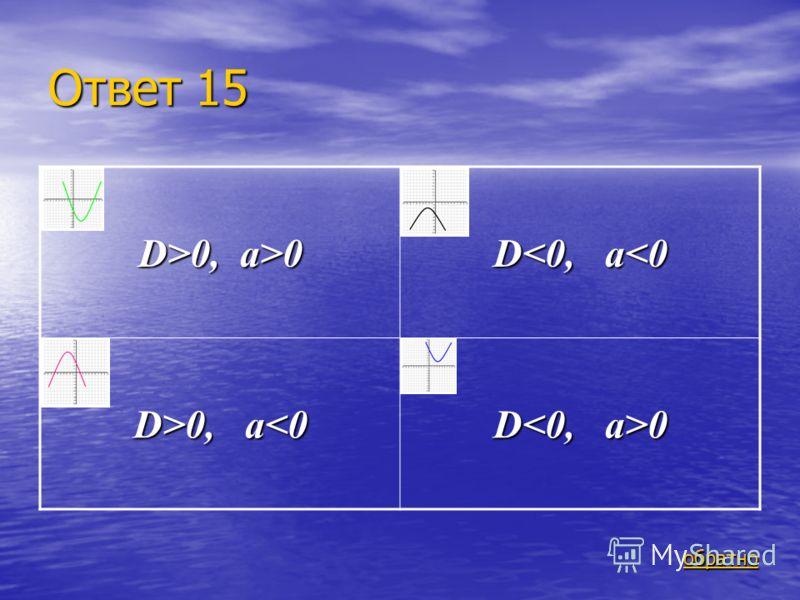 А-7 Вопрос 15 Назовите знаки D и a ответ