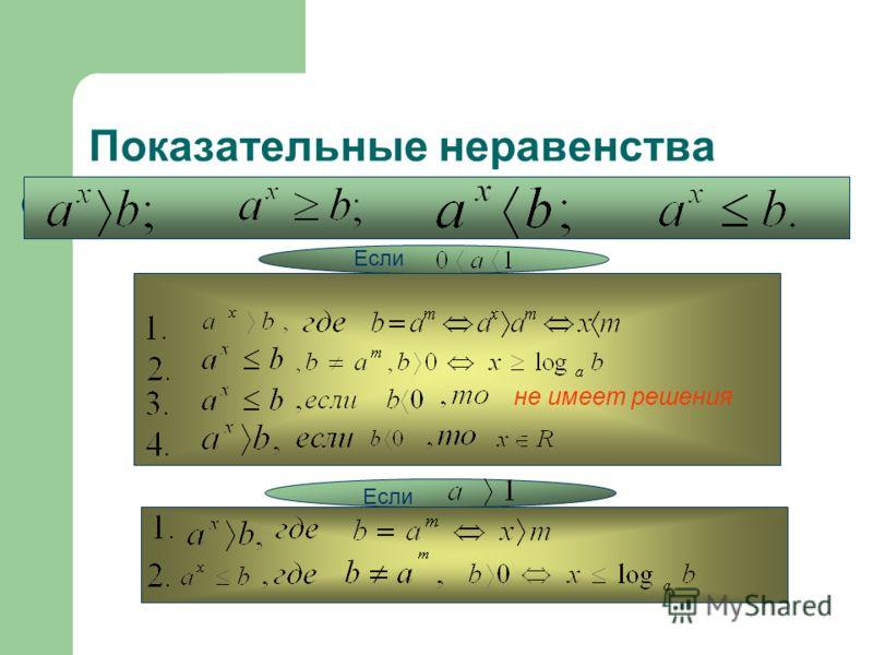 Показательные уравнения не имеет корней