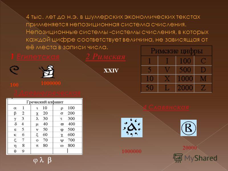 1 ЕгипетскаяЕгипетская 4 Славянская 3 Древнегреческая 2 Римская XXIV 100 1000000 20000