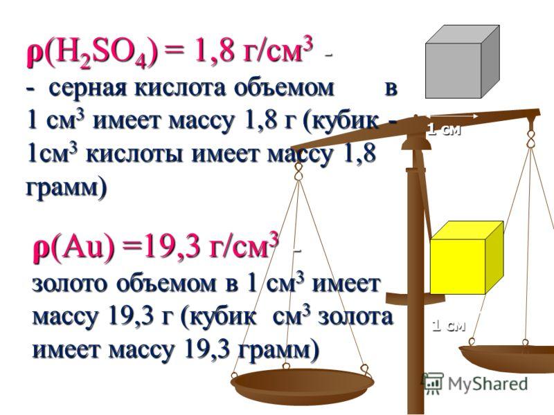 ρ(Н 2 SO 4 ) = 1,8 г/см 3 - - серная кислота объемом в 1 см 3 имеет массу 1,8 г (кубик - 1см 3 кислоты имеет массу 1,8 грамм) 1 см ρ(Аu) =19,3 г/см 3 - золото объемом в 1 см 3 имеет массу 19,3 г (кубик см 3 золота имеет массу 19,3 грамм)