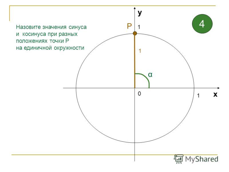 1 1 0 х у Назовите значения синуса и косинуса при разных положениях точки Р на единичной окружности 0,26 α 0,96 Р 3