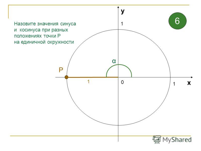 1 1 0 х у Назовите значения синуса и косинуса при разных положениях точки Р на единичной окружности 0,59 α 0,81 Р 5