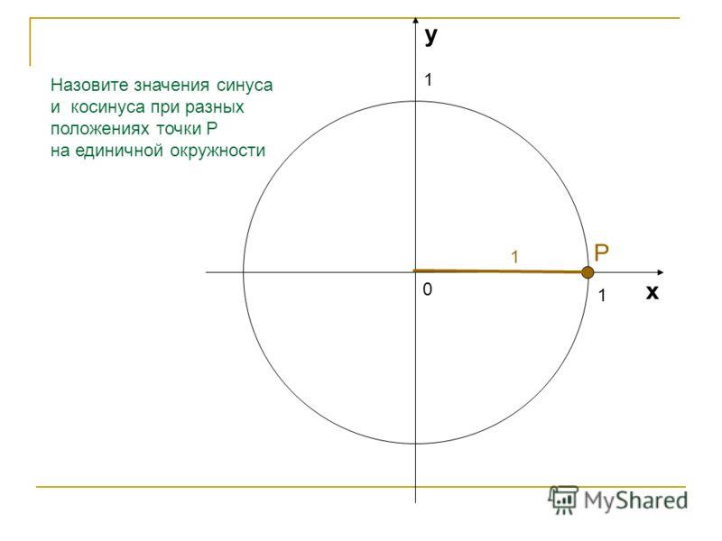 Синус и косинус угла Задания для устного счета Упражнение 1 10 класс