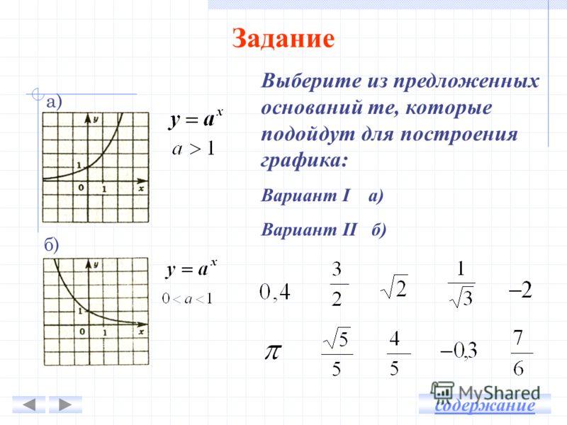 Выберите из предложенных оснований те, которые подойдут для построения графика: Вариант I а) Вариант II б) Задание а) б) содержание