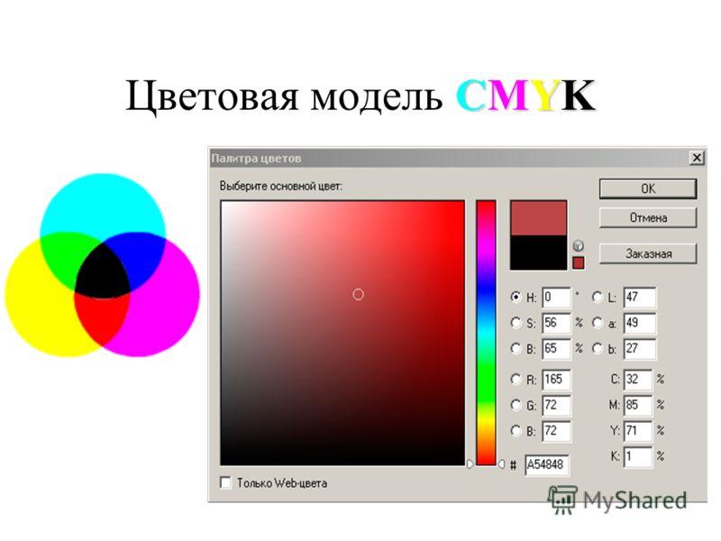 CMYK Цветовая модель CMYK