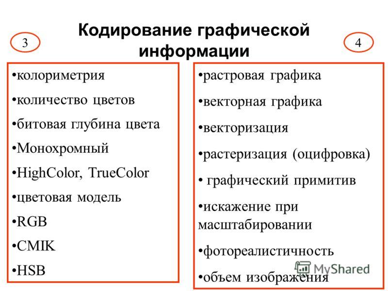 Кодирование графической информации колориметрия количество цветов битовая глубина цвета Монохромный HighColor, TrueColor цветовая модель RGB CMIK HSB 3 растровая графика векторная графика векторизация растеризация (оцифровка) графический примитив иск