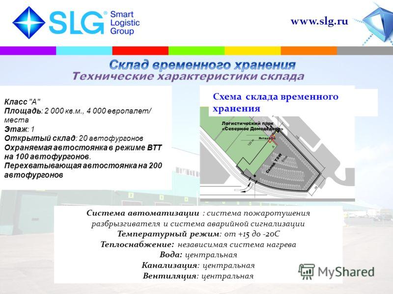 www.slg.ru Класс