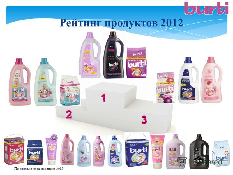 Рейтинг продуктов 2012 По данным на конец июня 2012 1 2 3
