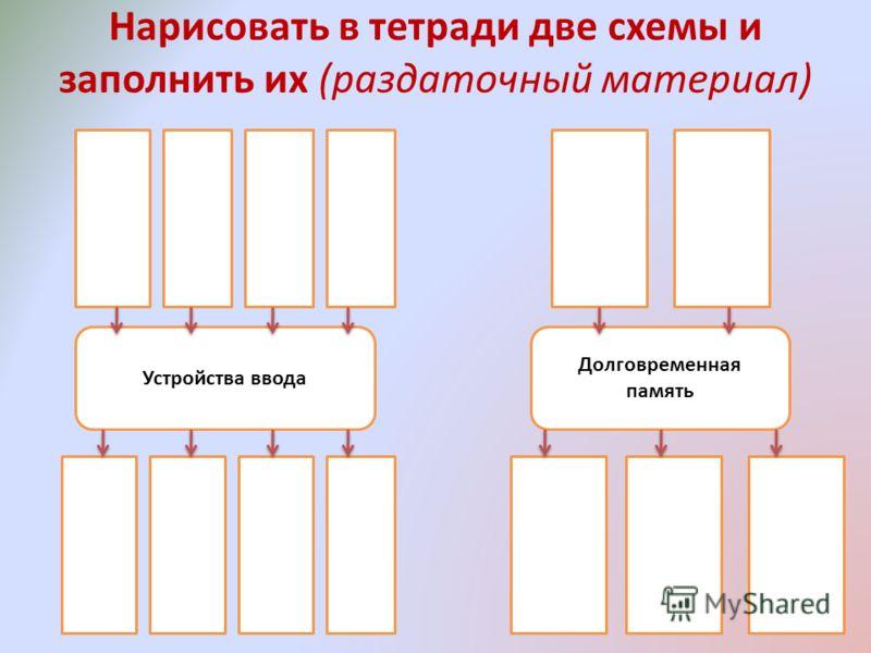 Нарисовать в тетради две схемы и заполнить их (раздаточный материал) Устройства ввода Долговременная память