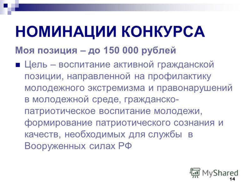 НОМИНАЦИИ КОНКУРСА Моя позиция – до 150 000 рублей Цель – воспитание активной гражданской позиции, направленной на профилактику молодежного экстремизма и правонарушений в молодежной среде, гражданско- патриотическое воспитание молодежи, формирование