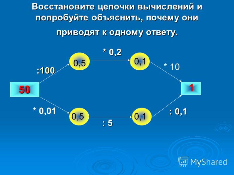 Восстановите цепочки вычислений и попробуйте объяснить, почему они приводят к одному ответу. 50 :100 * 0,2 * 10 1 * 0,01 : 5 : 0,1 0,1 0,50,1 0,5
