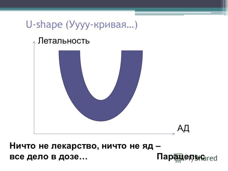 U-shape (Уууу-кривая…) Летальность АД Ничто не лекарство, ничто не яд – все дело в дозе… Парацельс