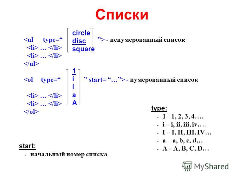 Списки - ненумерованный список … - нумерованный список … circle disc square 1iIaA1iIaA type: – 1 - 1, 2, 3, 4…. – i – i, ii, iii, iv…. – I – I, II, III, IV… – a – a, b, c, d… – A – A, B, C, D… start: – начальный номер списка