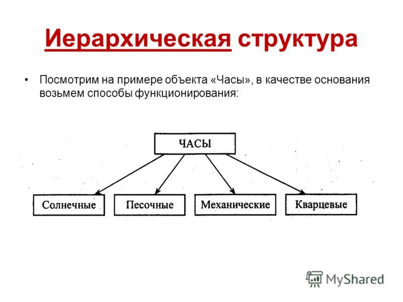 Иерархическая структура Посмотрим на примере объекта «Часы», в качестве основания возьмем способы функционирования: