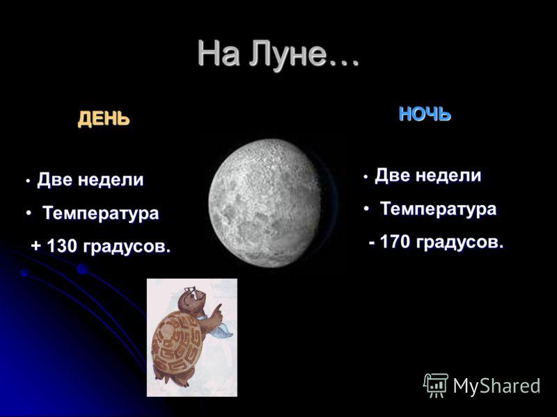 На Луне… ДЕНЬ НОЧЬ Две недели Две недели Температура Температура + 130 градусов. + 130 градусов. Две недели Две недели Температура Температура - 170 градусов. - 170 градусов.