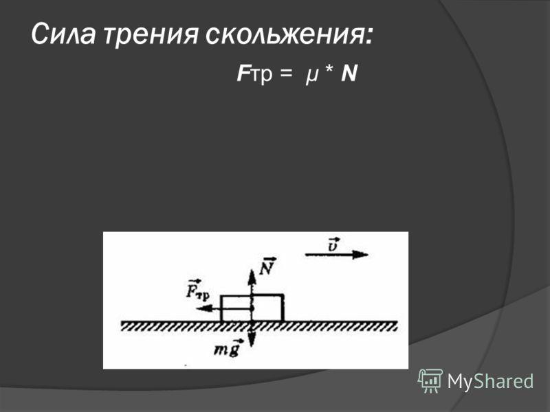 Сила трения скольжения: Fтр = μ * N