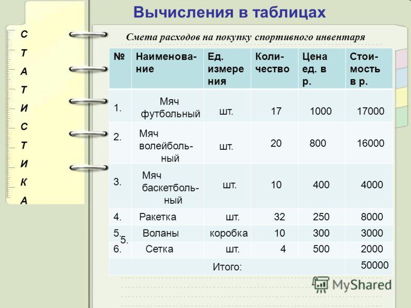 Вычисления в таблицах (1 час) СТАТИСТИКАСТАТИСТИКА