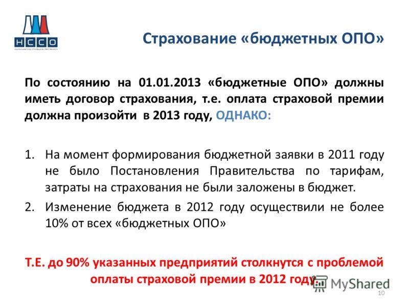 Страхование «бюджетных ОПО» По состоянию на 01.01.2013 «бюджетные ОПО» должны иметь договор страхования, т.е. оплата страховой премии должна произойти в 2013 году, ОДНАКО: 1.На момент формирования бюджетной заявки в 2011 году не было Постановления Пр