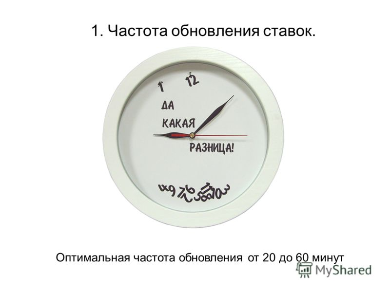 1. Частота обновления ставок. Оптимальная частота обновления от 20 до 60 минут