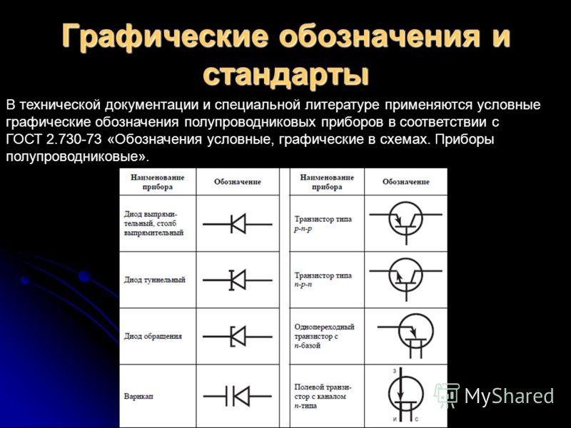Приборы полупроводниковые».