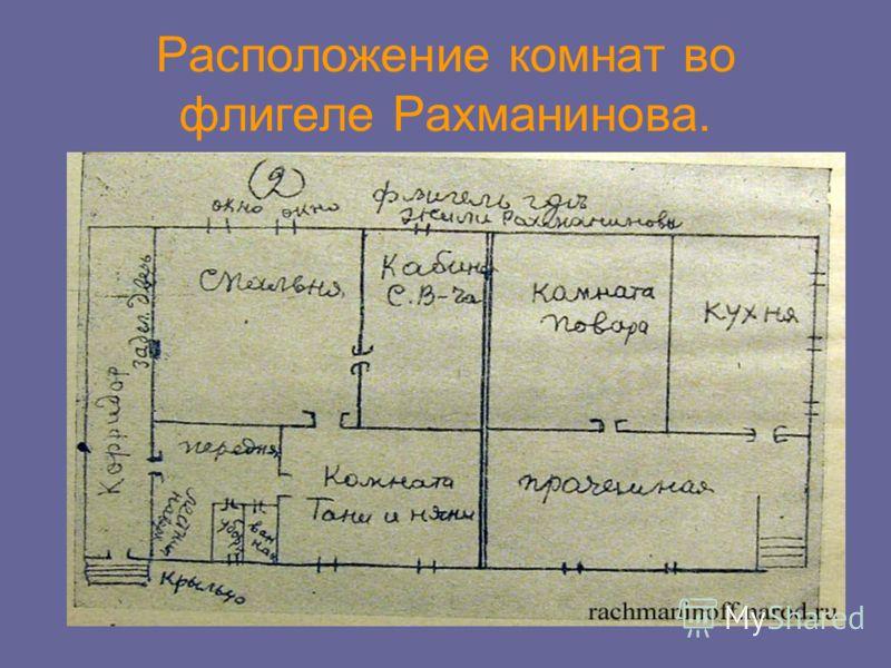 Расположение комнат во флигеле Рахманинова.